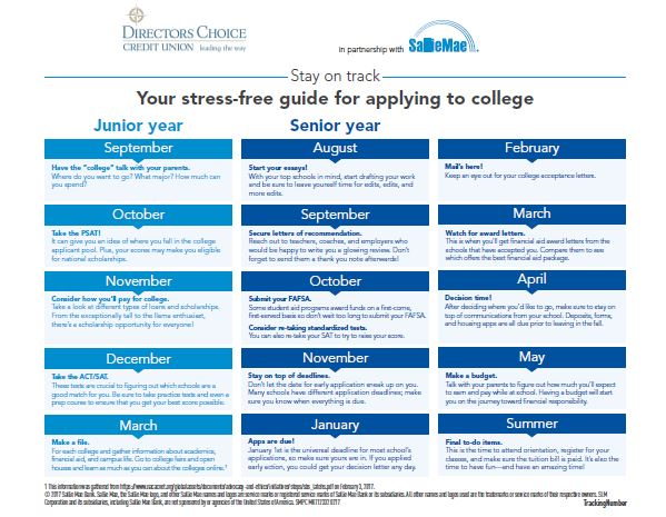 View of Sallie Mae Stress Free Guide for Applying to College